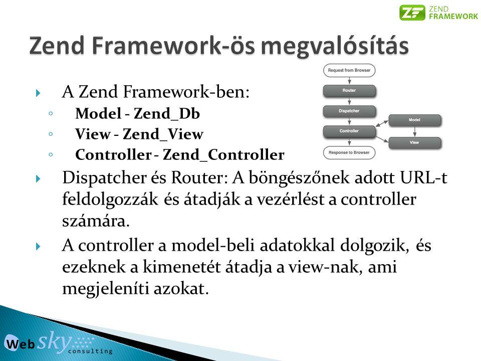 Zend Framework-ös megvalósítás
