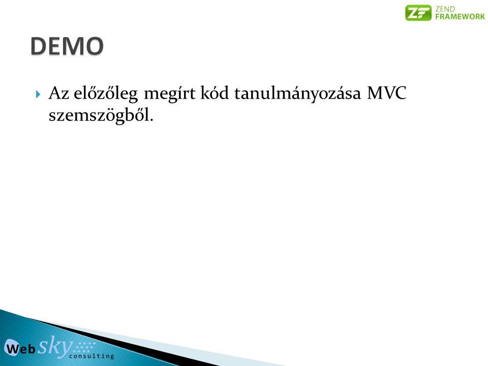 DEMO Az előzőleg megírt kód tanulmányozása MVC szemszögből.