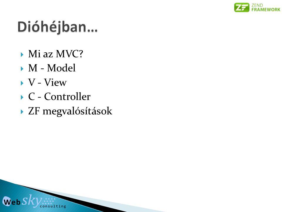 Dióhéjban… Mi az MVC M - Model V - View C - Controller