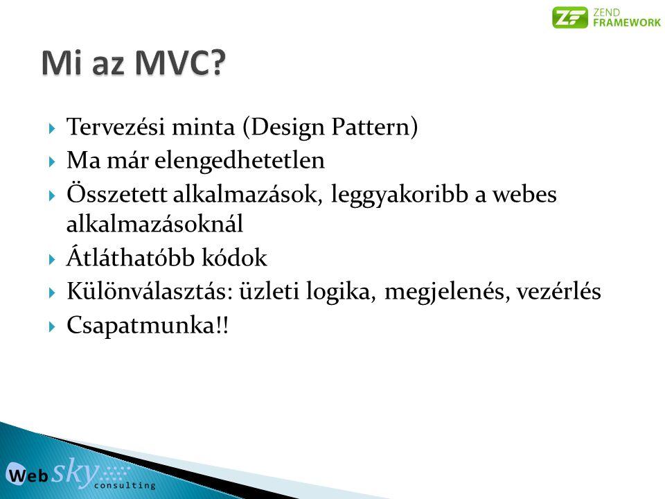 Mi az MVC Tervezési minta (Design Pattern) Ma már elengedhetetlen