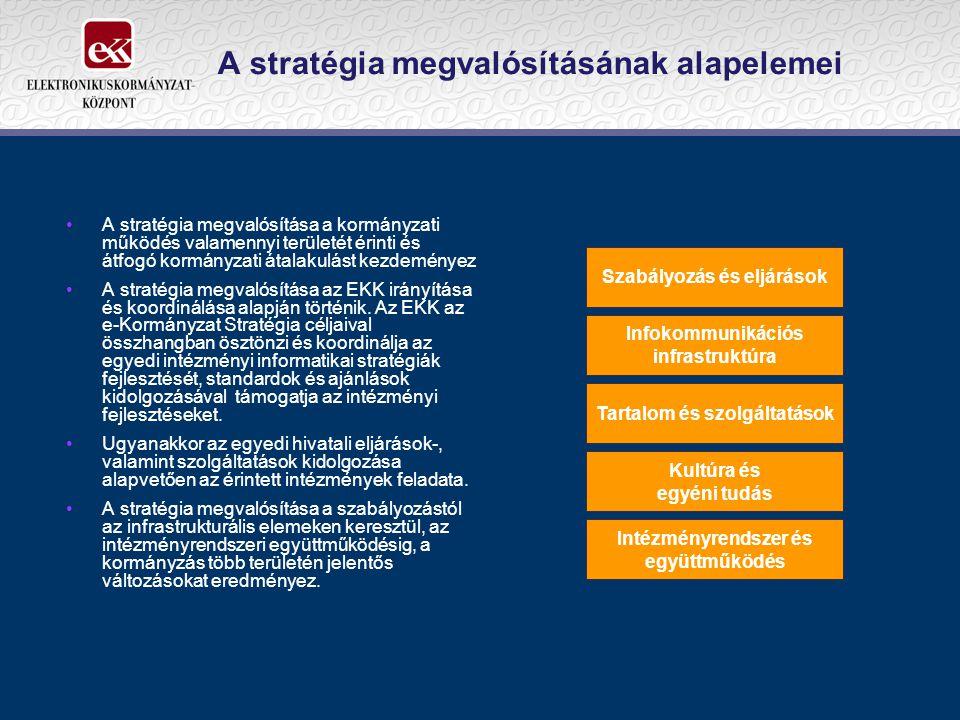 A stratégia megvalósításának alapelemei
