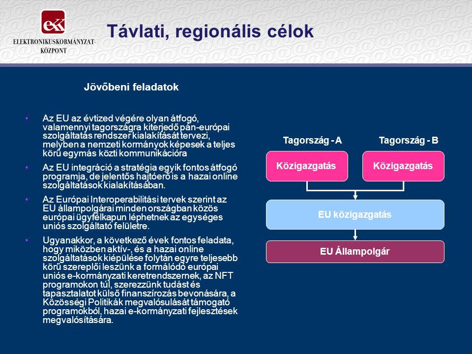 Távlati, regionális célok