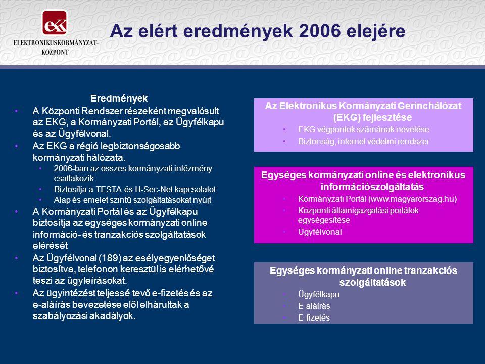 Az elért eredmények 2006 elejére