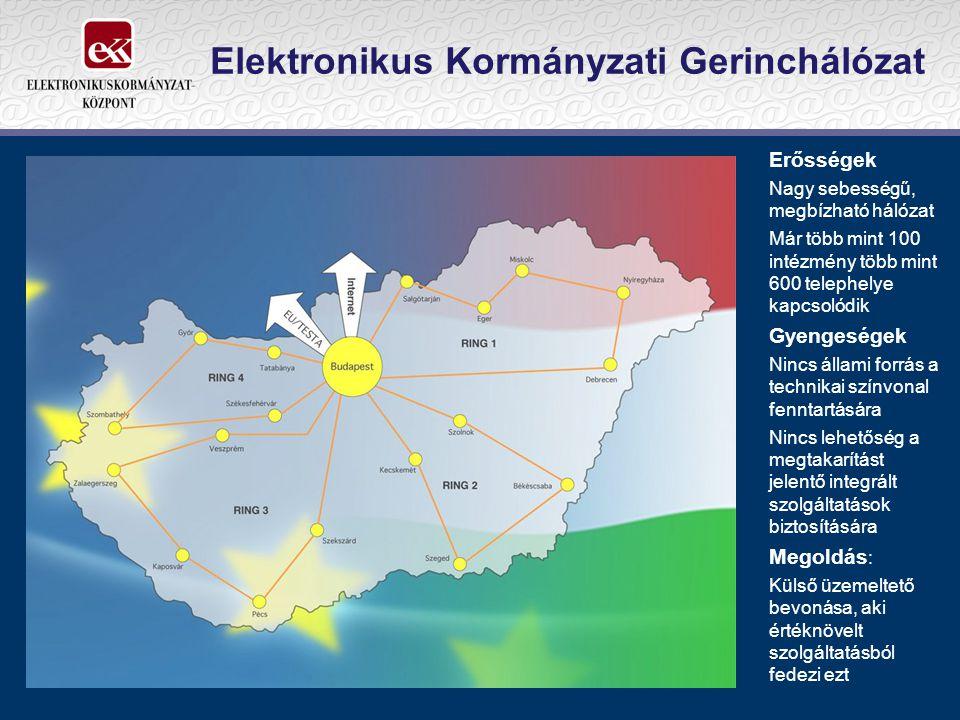 Elektronikus Kormányzati Gerinchálózat