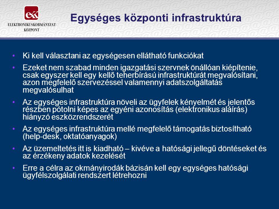Egységes központi infrastruktúra