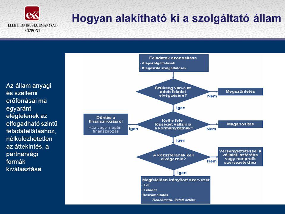 Hogyan alakítható ki a szolgáltató állam