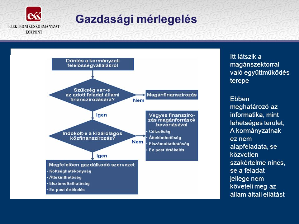 Gazdasági mérlegelés Itt látszik a magánszektorral való együttműködés terepe.