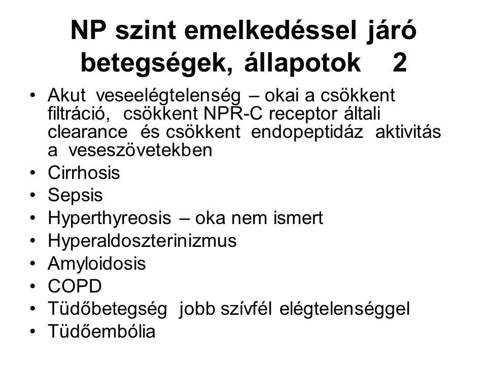 NP szint emelkedéssel járó betegségek, állapotok 2