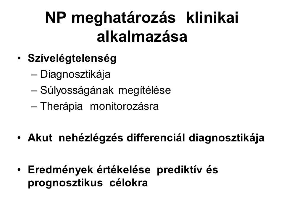 NP meghatározás klinikai alkalmazása