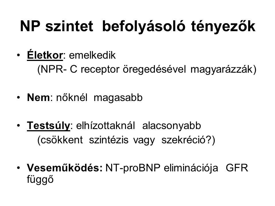 NP szintet befolyásoló tényezők