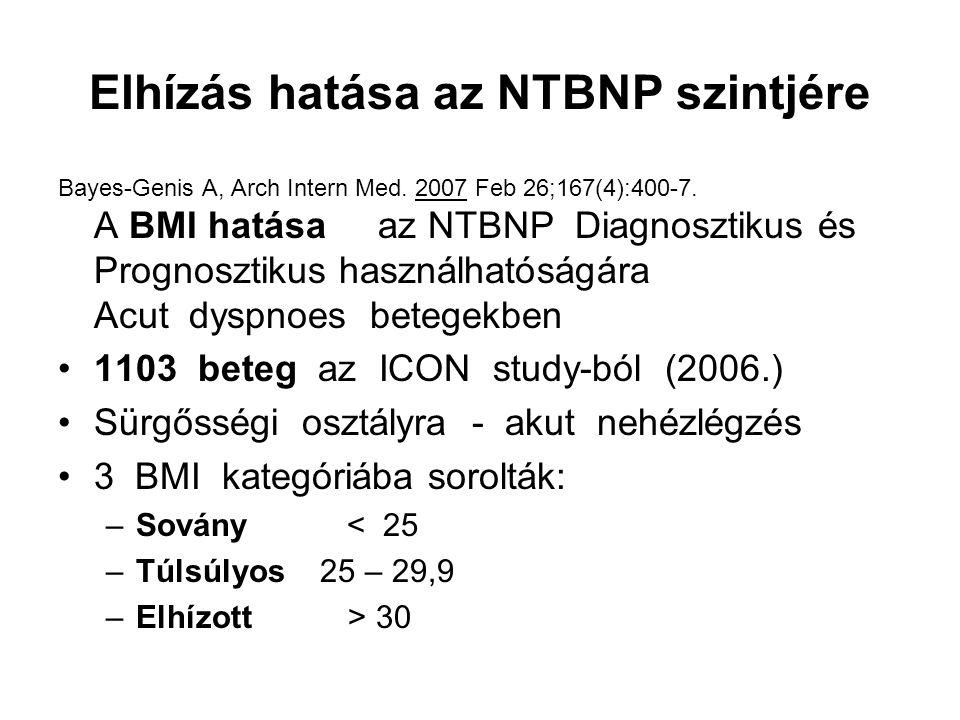 Elhízás hatása az NTBNP szintjére