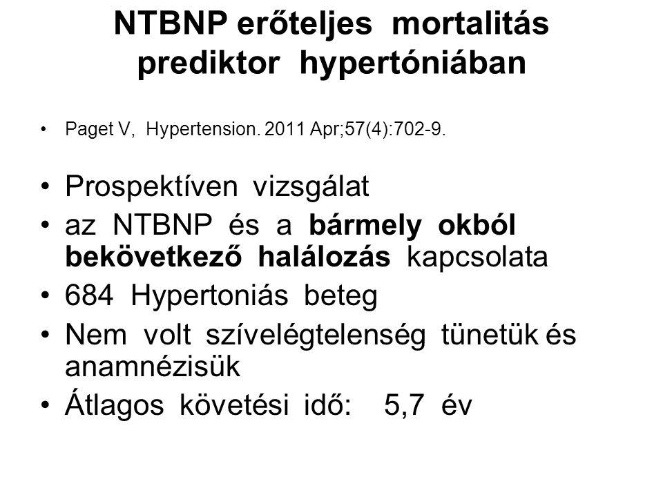 NTBNP erőteljes mortalitás prediktor hypertóniában