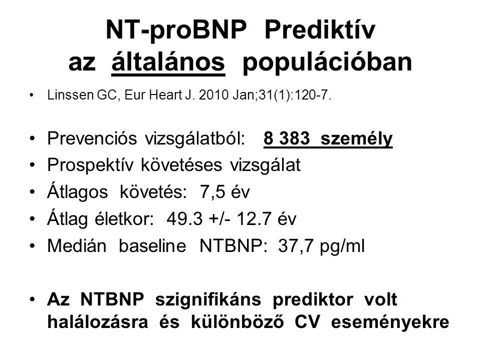 NT-proBNP Prediktív az általános populációban
