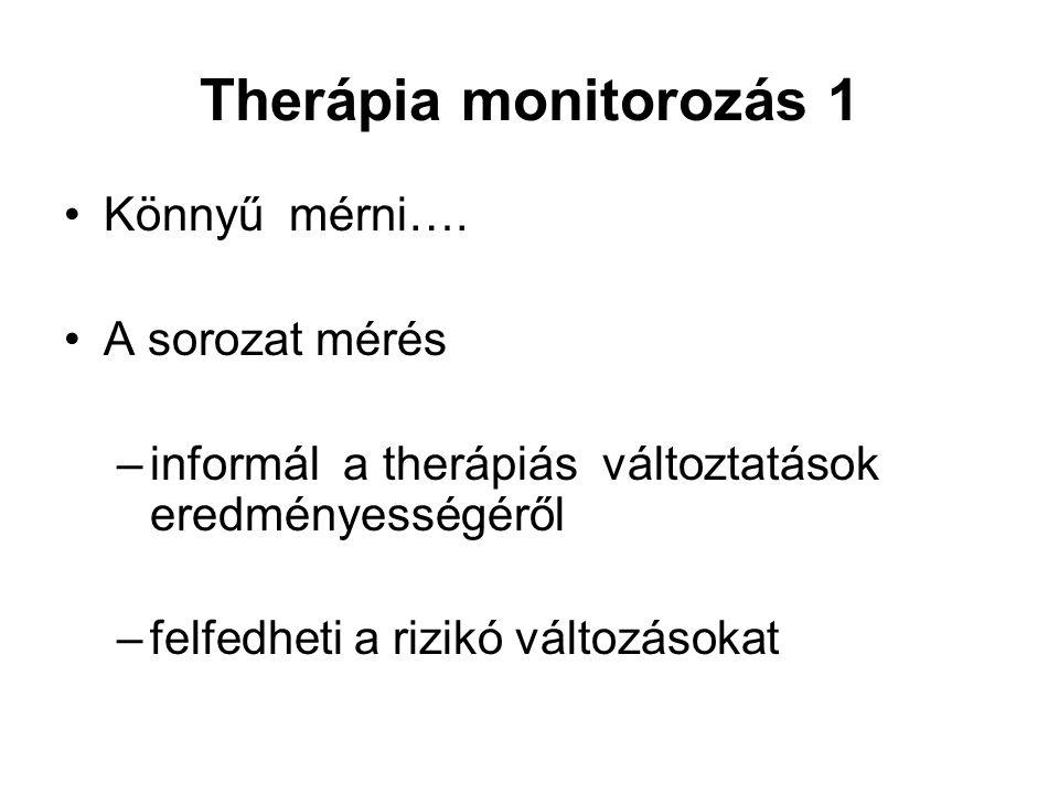 Therápia monitorozás 1 Könnyű mérni…. A sorozat mérés