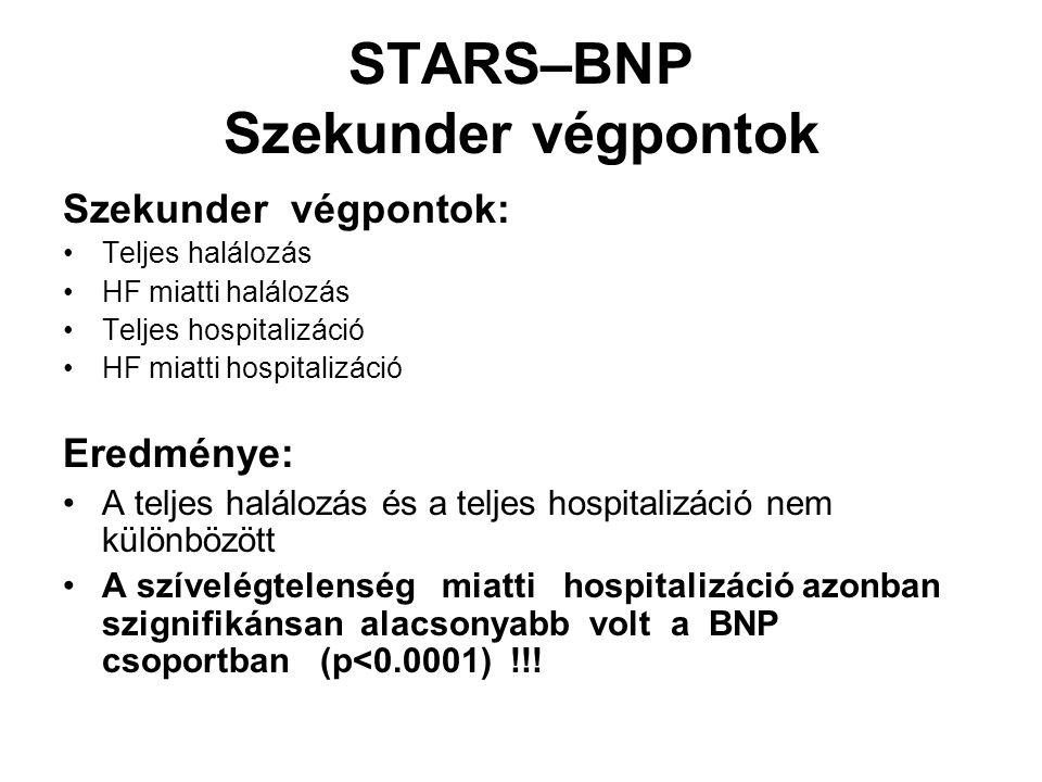 STARS–BNP Szekunder végpontok
