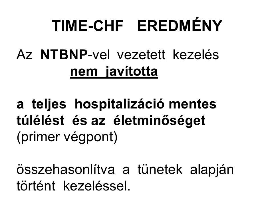 TIME-CHF EREDMÉNY Az NTBNP-vel vezetett kezelés nem javította
