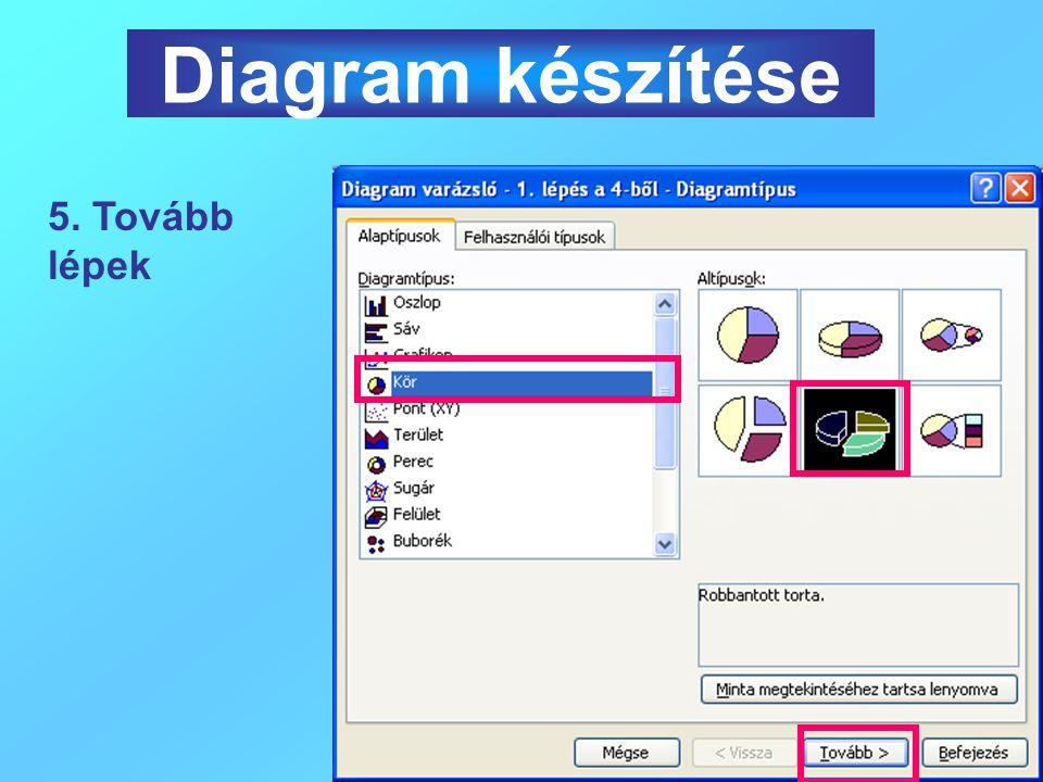 Diagram készítése Diagram készítése 5. Tovább lépek