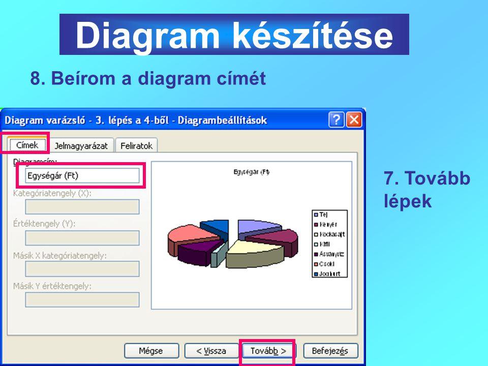 Diagram készítése Diagram készítése 8. Beírom a diagram címét