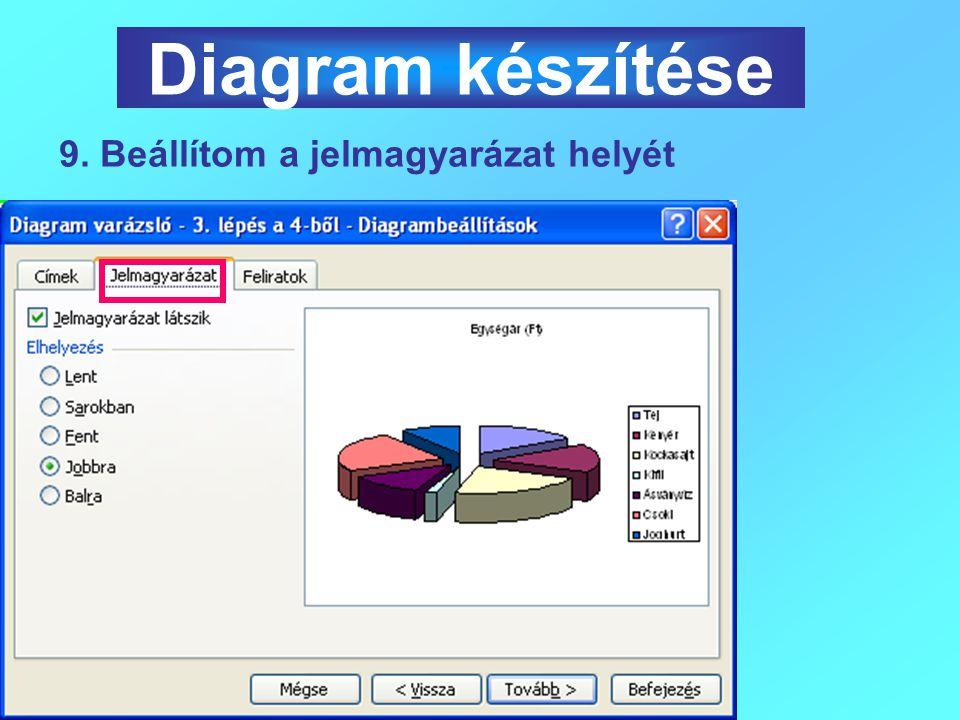 Diagram készítése Diagram készítése
