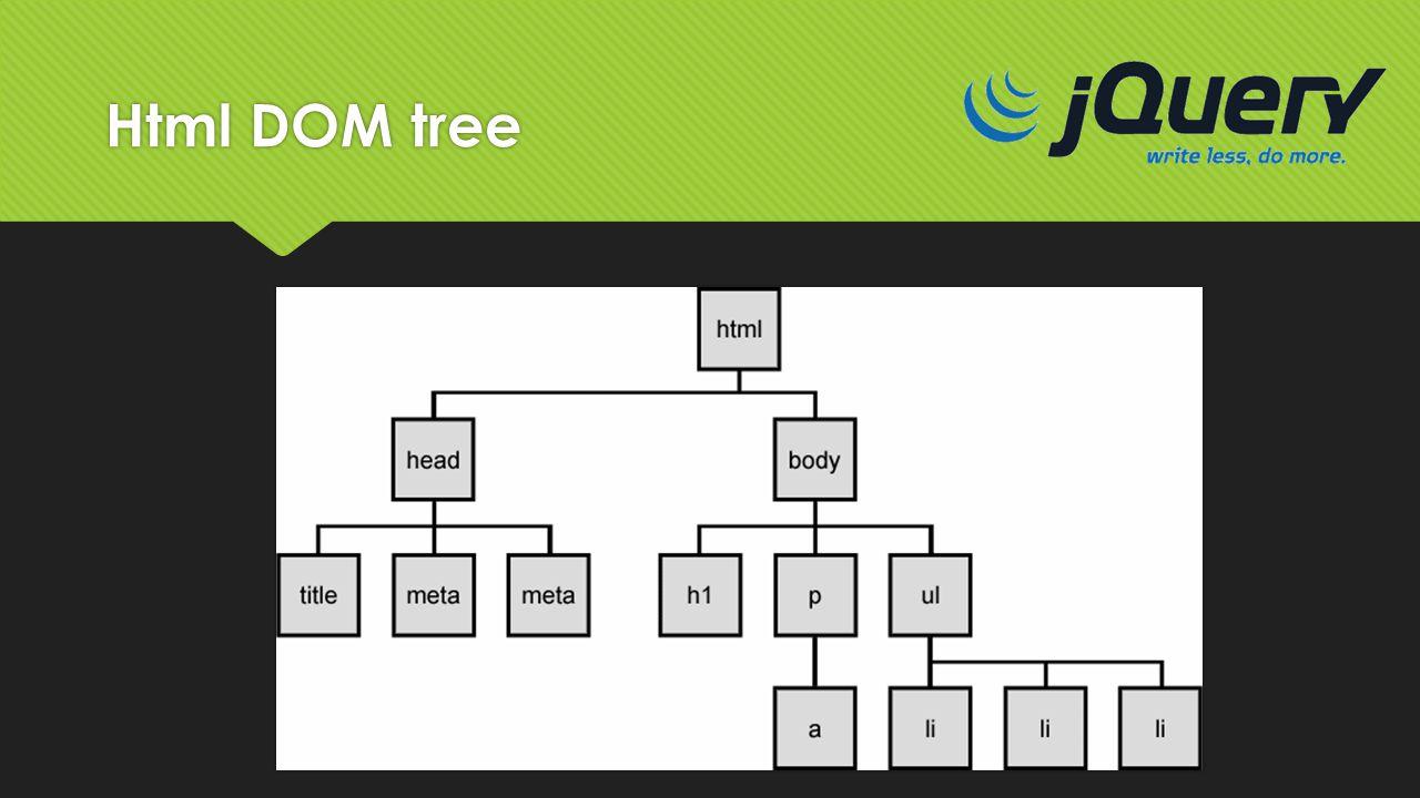 Html DOM tree