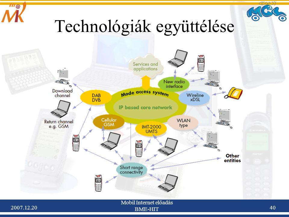Technológiák együttélése