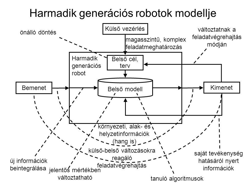 Harmadik generációs robotok modellje