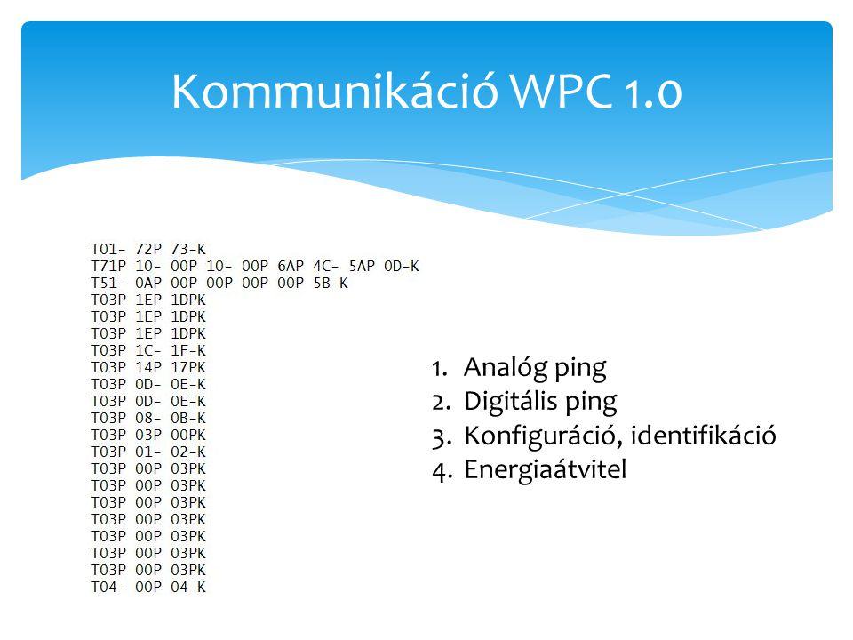 Kommunikáció WPC 1.0 Analóg ping Digitális ping