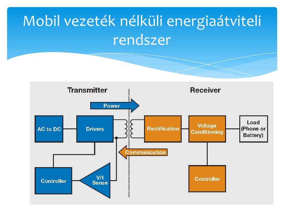Mobil vezeték nélküli energiaátviteli rendszer