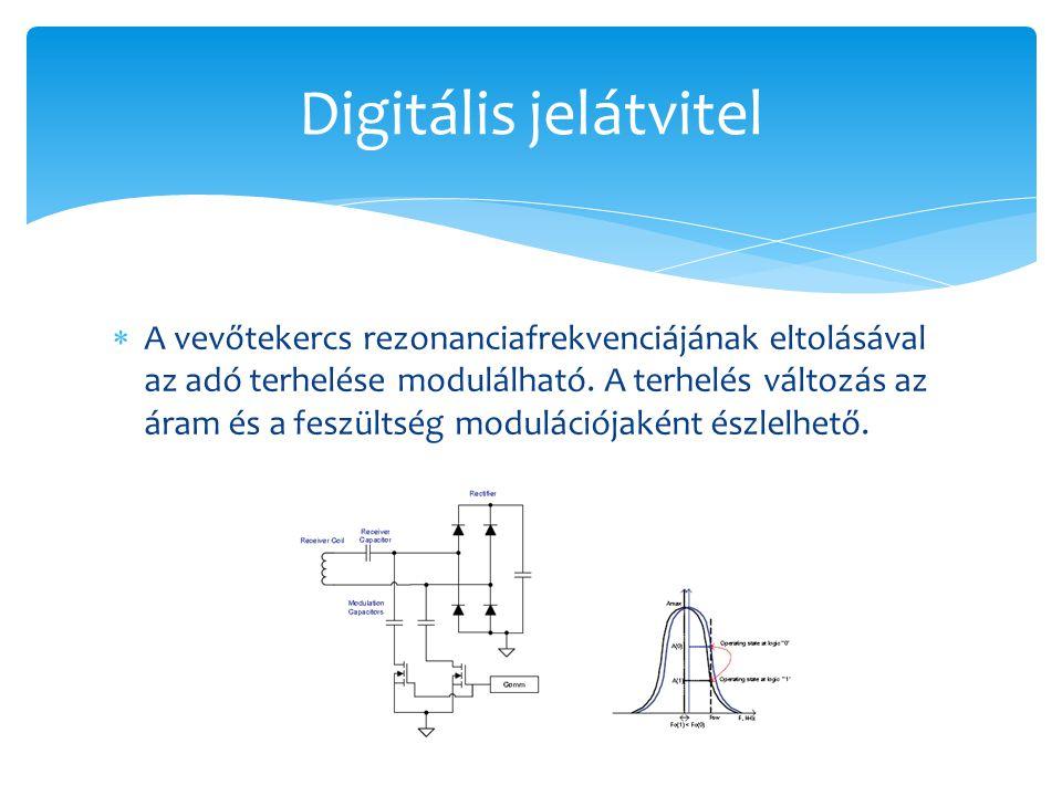 Digitális jelátvitel