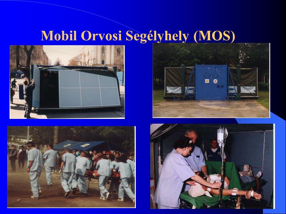 Mobil Orvosi Segélyhely (MOS)