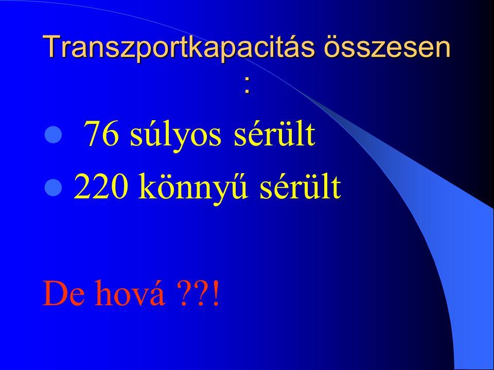 Transzportkapacitás összesen :