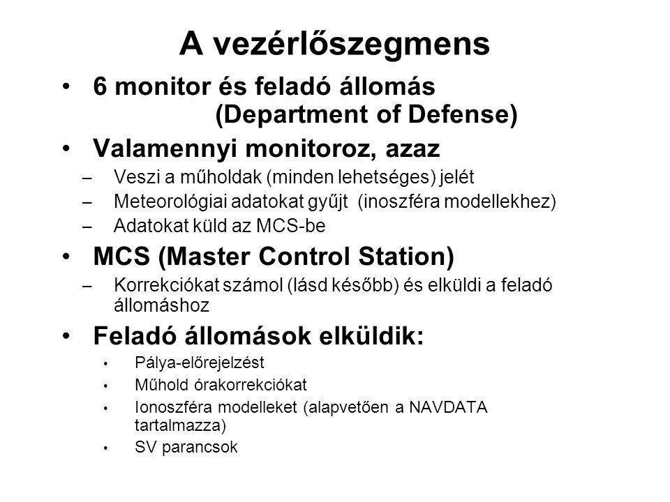 A vezérlőszegmens 6 monitor és feladó állomás (Department of Defense)