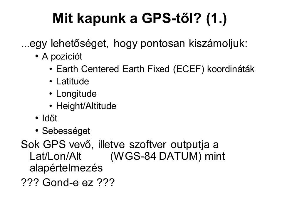 Mit kapunk a GPS-től (1.) ...egy lehetőséget, hogy pontosan kiszámoljuk: A pozíciót. Earth Centered Earth Fixed (ECEF) koordináták.