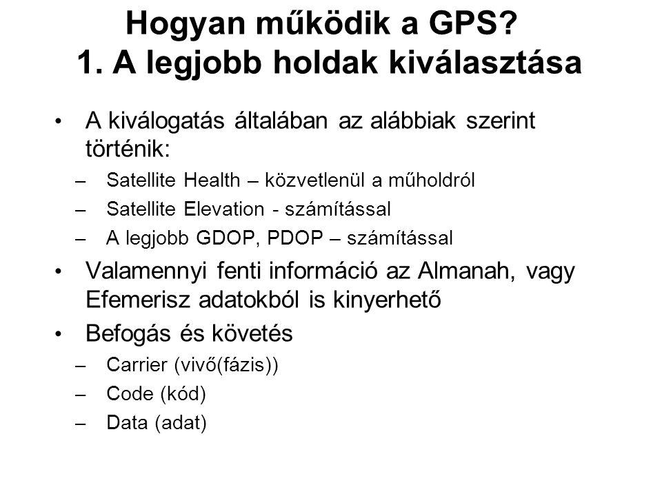 Hogyan működik a GPS 1. A legjobb holdak kiválasztása