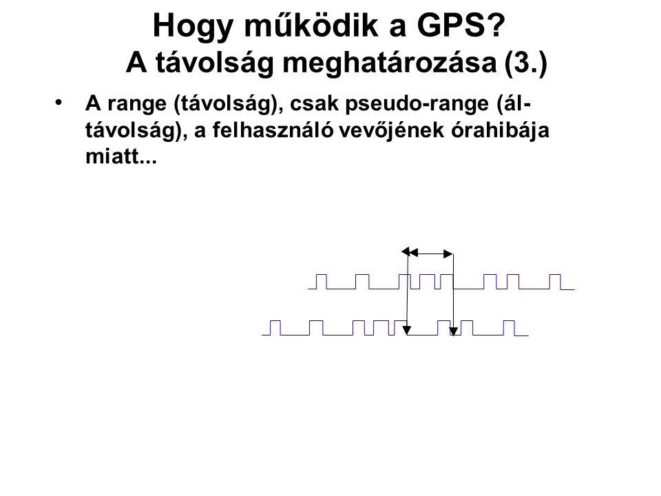 Hogy működik a GPS A távolság meghatározása (3.)