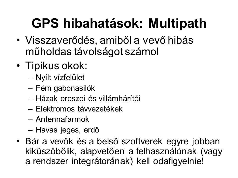 GPS hibahatások: Multipath