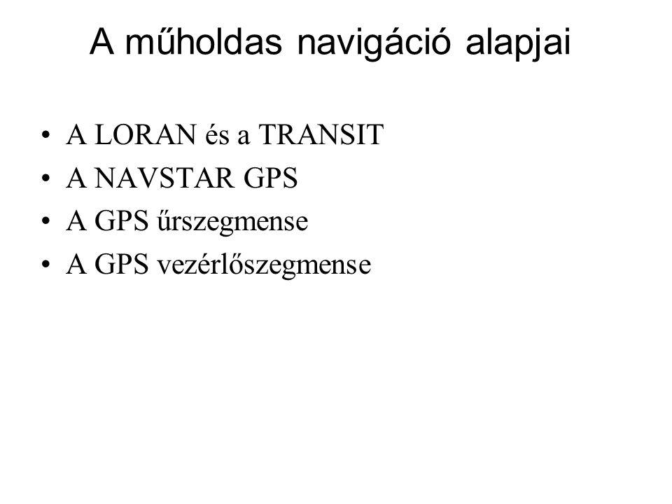 A műholdas navigáció alapjai