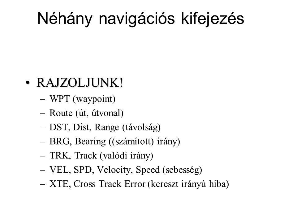 Néhány navigációs kifejezés