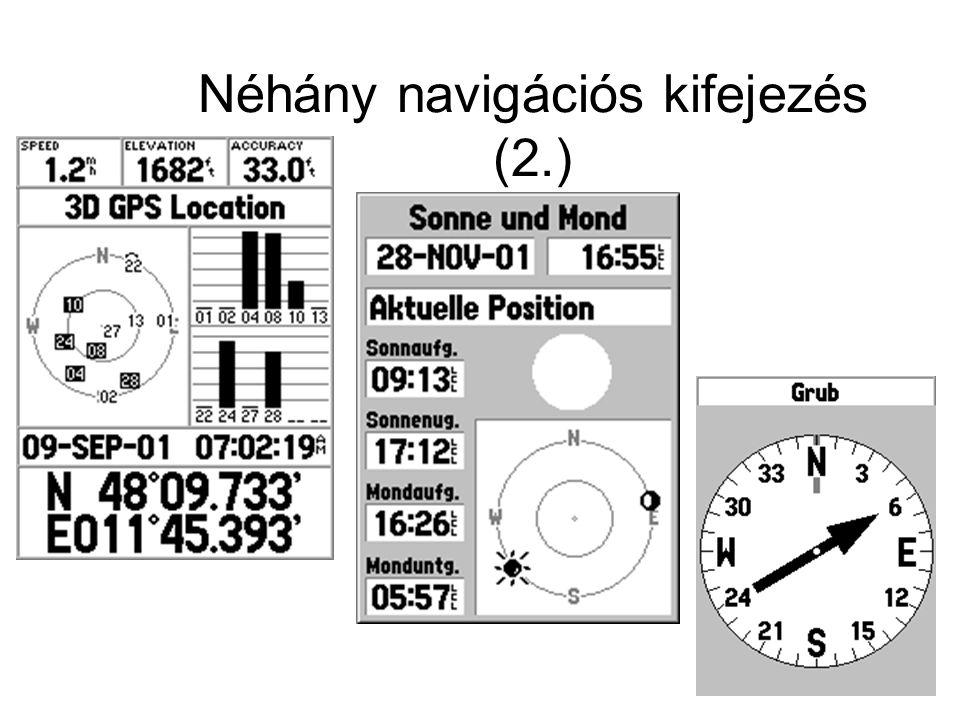 Néhány navigációs kifejezés (2.)