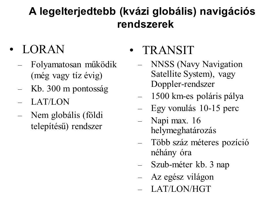 A legelterjedtebb (kvázi globális) navigációs rendszerek