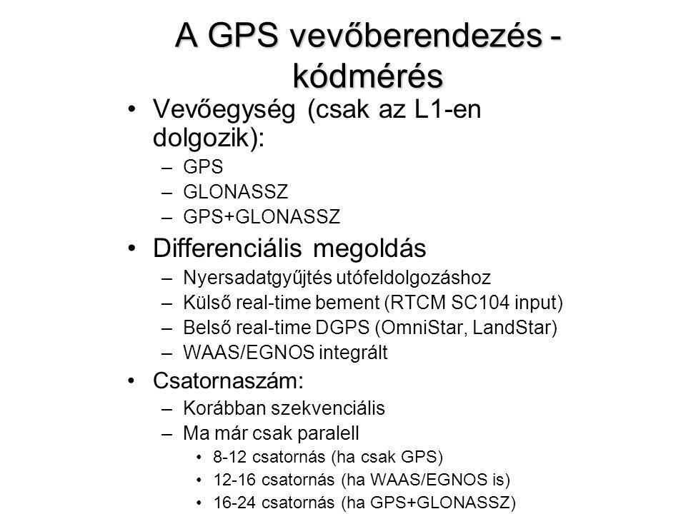 A GPS vevőberendezés - kódmérés