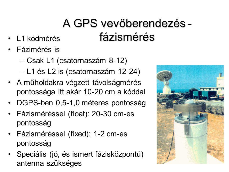 A GPS vevőberendezés - fázismérés