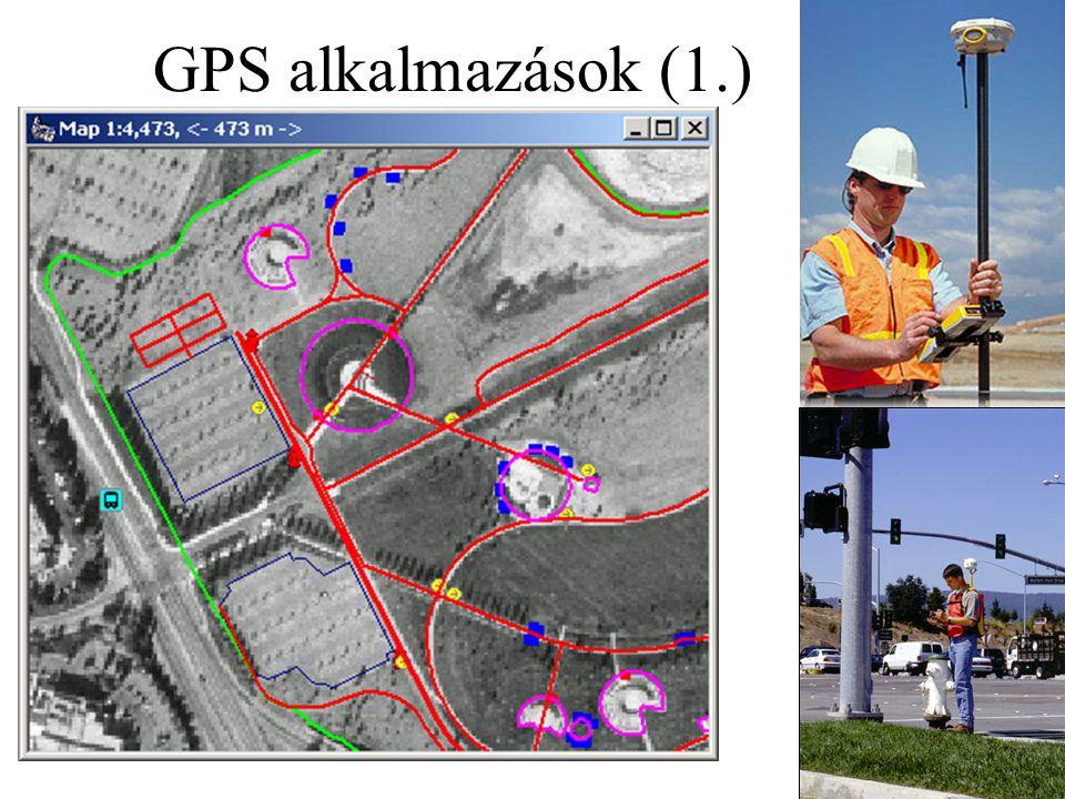 GPS alkalmazások (1.)