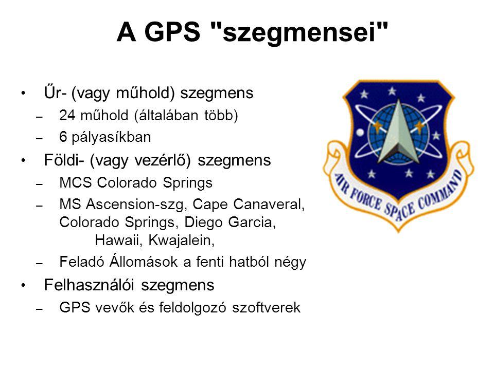 A GPS szegmensei Űr- (vagy műhold) szegmens