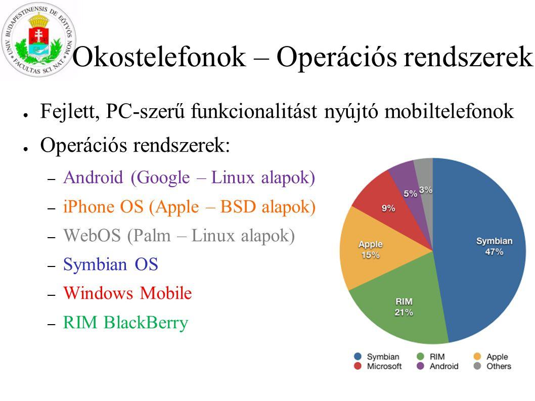 Okostelefonok – Operációs rendszerek