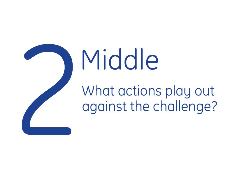 2 Middle What actions play out against the challenge
