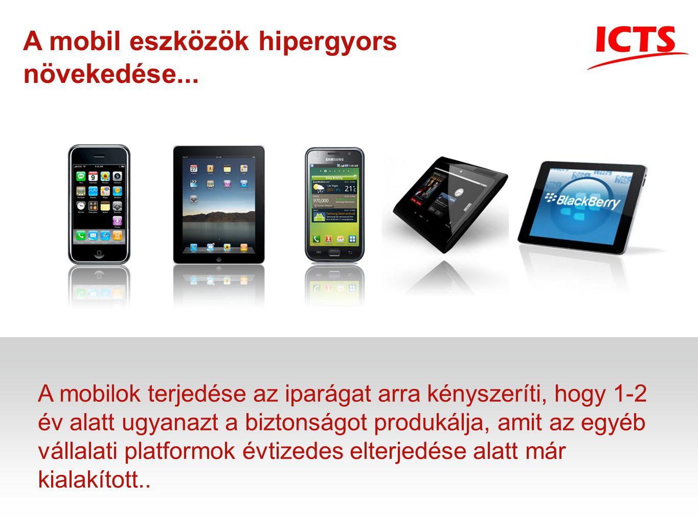 A mobil eszközök hipergyors növekedése...