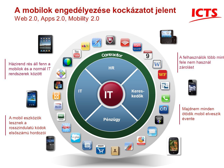 A mobilok engedélyezése kockázatot jelent Web 2. 0, Apps 2