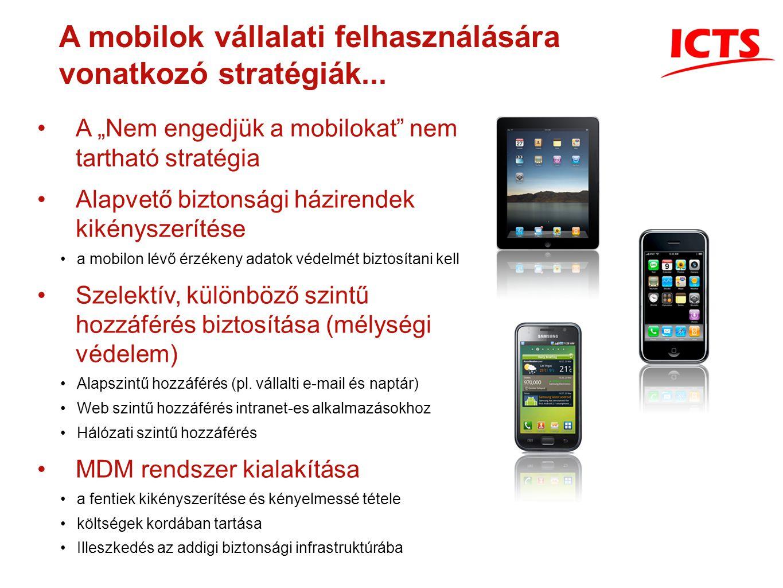 A mobilok vállalati felhasználására vonatkozó stratégiák...