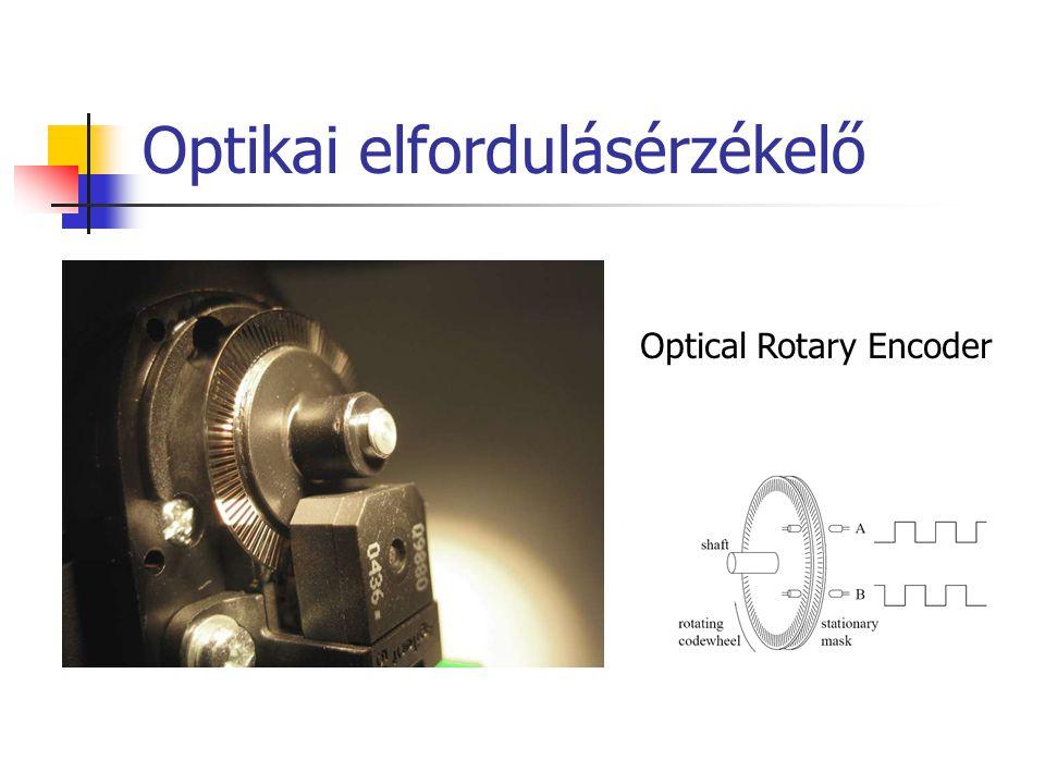 Optikai elfordulásérzékelő